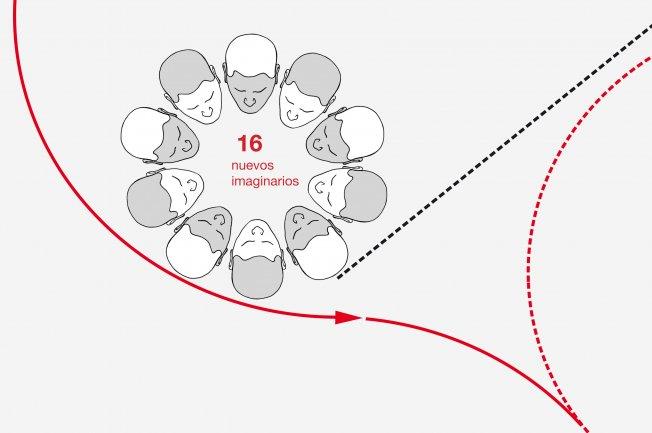 Subtramas. Diagrama. Dibujo, 2012
